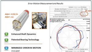 ASD-H25_Cx_ErrorMotion